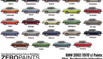 BMW 2002 Colorado (1970's) Paints 60ml